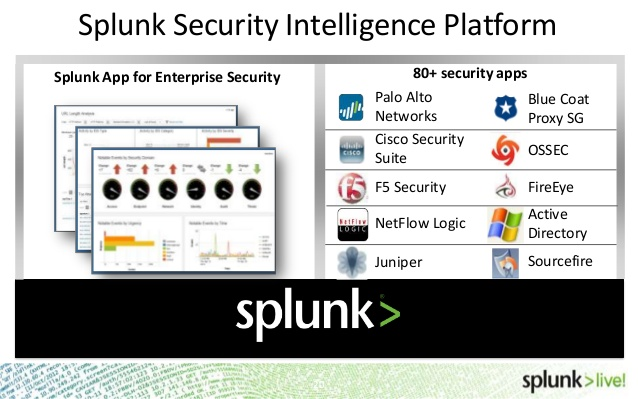splunklive-splunk-for-security-20-638